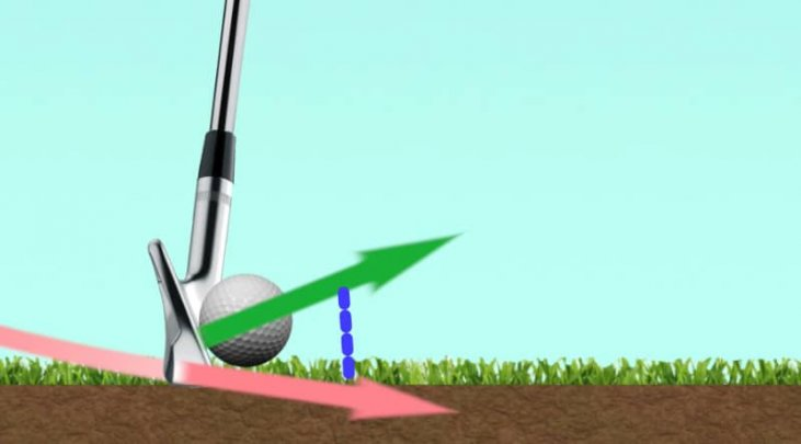 How To Put Spin On Golf Ball [Step By Steps] |Golfsteam